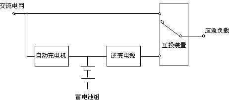 楼宇应急电源接线图
